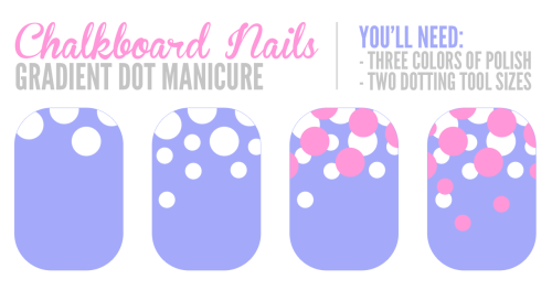 chalkboardnails:  Gradient dot tutorial graphic I know this is kind of a simple look to do a tutorial for, but hopefully some of you will benefit from it! :) Enjoy!