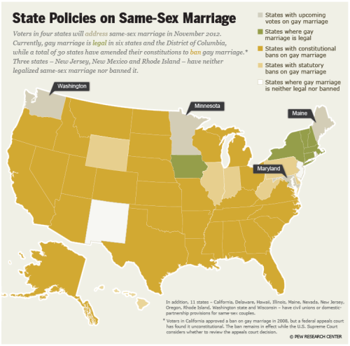 Keeping track of the legal status of same-sex marriage across the country can be difficult. This infographic map from the Pew Forum on Religion and Public Life illuminates the existing laws on gay marriage in the U.S., and highlights the four states voting on the issue this November. Read more.