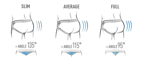 ilovecharts:  Because butts. -slightlyirresponsible