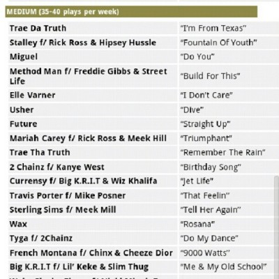 Songs that are played 35-40 times per week on MTV. #Rosana  (Taken with Instagram)