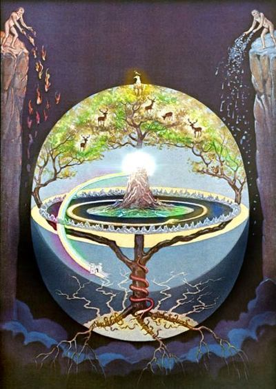 #Alchemy #Magick #Tree of Life #Philosopher's Stone