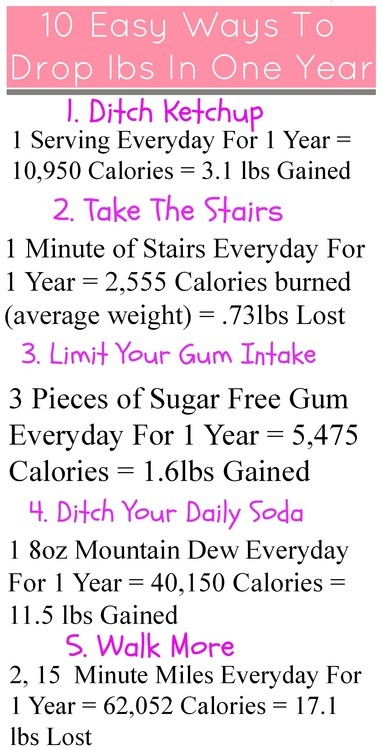 Simply taralynn 10 easy ways to lose weight in one year 10 easy ways to lose weight in one year ccuart Images