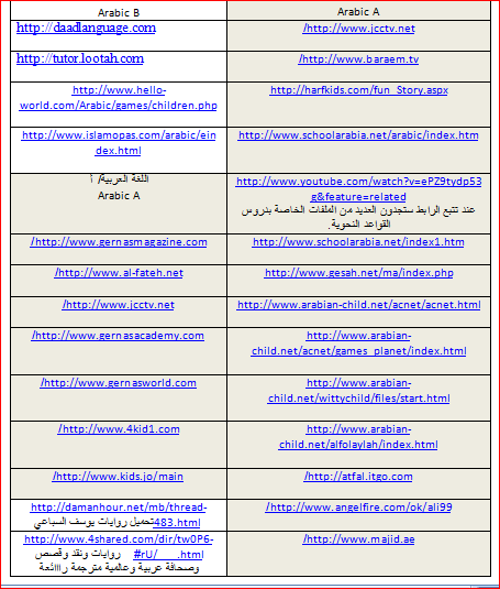 Good Arabic A & B websites