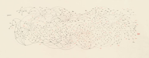 "Mark LombardiBCCI-ICIC & FAB, 1972-91 (Fourth Version)1996-2000graphite on paper52"" x 138"""