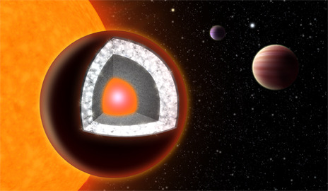 "Super-Earth Planet Likely Made of Diamond  Move over, Hope Diamond. The most famous gems on Earth have new competition in the form of a planet made largely of diamond, astronomers say.  Illustration: the interior of 55 Cancri e — an extremely hot planet with a surface of mostly graphite surrounding a thick layer of diamond, below which is a layer of silicon-based minerals and a molten iron core at the center. Credit: Haven Giguere  The alien planet, a so-called ""super-Earth,"" is called 55 Cancri e and was discovered in 2004 around a nearby star in our Milky Way galaxy. After estimating the planet's mass and radius, and studying its host star's composition, scientists now say the rocky world is composed mainly of carbon (in the form of diamond and graphite), as well as iron, silicon carbide, and potentially silicates.  At least a third of the planet's mass is likely pure diamond.  ""This is our first glimpse of a rocky world with a fundamentally different chemistry from Earth,"" lead researcher Nikku Madhusudhan of Yale University said in a statement. ""The surface of this planet is likely covered in graphite and diamond rather than water and granite.""  55 Cancri e is the first likely ""diamond planet"" to be identified around a sun-like star, though such worlds have been theorized before. Planets like this are vastly different from our Earth, which has relatively little carbon.  ""By contrast, Earth's interior is rich in oxygen, but extremely poor in carbon — less than a part in thousand by mass,"" said study co-author and Yale geophysicist Kanani Lee.  55 Cancri e is what's known as a super-Earth, with a radius twice as wide as that of our own planet, and a mass eight times greater. It speeds around its host star, making a full orbit in just 18 hours (Earth takes 365 days). It is so close in to the star that its surface temperature reaches a scorching 3,900 degrees Fahrenheit (2,100 degrees Celsius), making it probably way too hot for life.  Full Article"