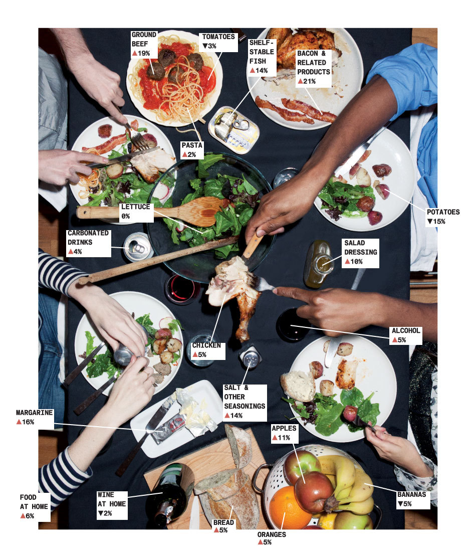 businessweek:  Dinner Costs More…  According to data from the Bureau of Labor Statistics, food and beverage costs for a typical market basket rose nearly 7 percent from January 2009 through August 2012. Cost-conscious shoppers could save money by switching from apples (11 percent more expensive) to bananas (5 percent cheaper).  …And Most Other Stuff Cost More, Too  Prices of televisions fell 57 percent from January 2009 through August 2012, according to the BLS, which takes quality improvements into account when calculating price changes. Filling your head with knowledge got a whole lot more expensive: College tuition jumped 19 percent; textbooks, 22 percent. Drugmakers have done well under Obama, too. Prescription prices rose 16 percent.