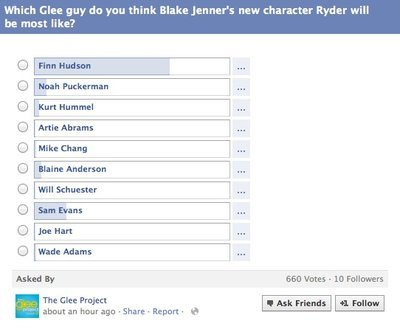 "glee-equality-project:  Good grief, who's running The Glee Project Facebook? First they don't understand that Santana being a lesbian means she's not a viable dating option for a boy, now they seem to have missed the memo that Unique identifies as a woman. Yup, they included her in a list of ""guys"" with the name Wade Adams, not even her preferred form of address. This erasure of her self-selected name and gender identity is very disappointing. You can take a look and leave them some feedback on these ill-conceived polls at The Glee Project Facebook page."