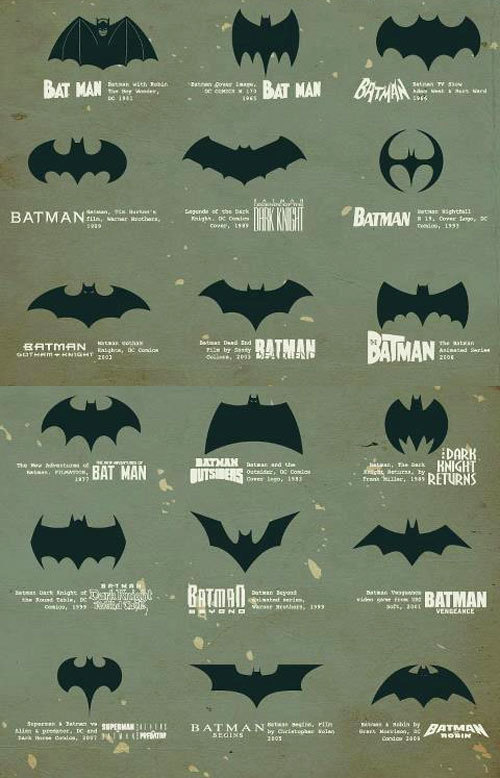 suicideblonde:  The evolution of the Batman symbol