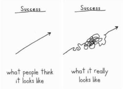 cselland:  What Success Looks Like