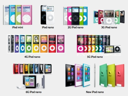 The iPod nano history in picture.