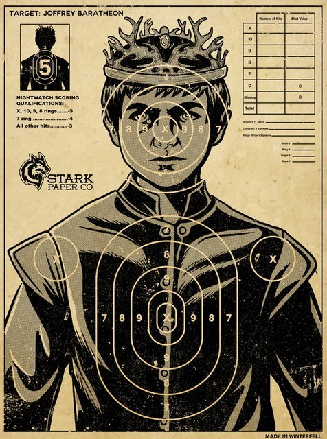 surplus-mag:  Target Joffrey Poster People who don't watch Game of Thrones … you're probably confused and please excuse us for a second as we nerd out about HBO's hit show.  People who do watch… target practice.  Drop the price to $2 per target (same as other novelty targets) and I'll take a dozen.