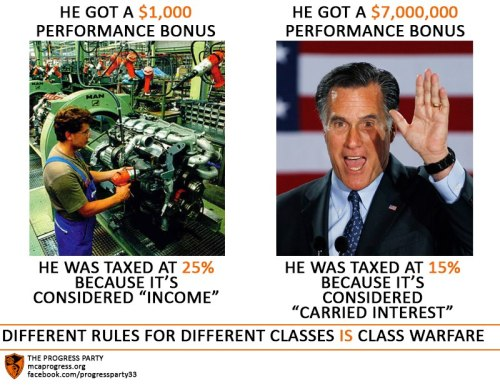 Class warfare exists. The oligarchs are waging total war.