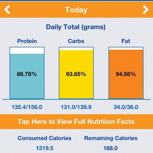 A near perfect day macronutrient wise! Keep in mind that 1300-1500 calories a day is only on my off days #macros #fitfood #healthy #food plan #mealprep #nutritionist (Taken with Instagram)