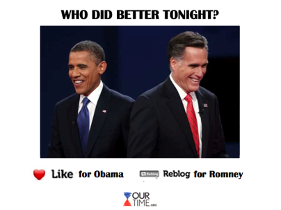 After the last debate, we asked you who won. Obama received 12,652 LIKES & Romney received 2,216 RE-BLOGS/Comments. Who did you think did better tonight?    And for any election-related questions, be sure to head to www.ourtime.org!