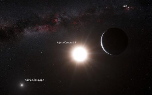 Discovery! Earth-Size Alien Planet at Alpha Centauri Is Closest Ever Seen  The star system closest to our own sun hosts a planet with roughly Earth's mass and may harbor other alien worlds as well, a new study reports.  This artist's concept shows the newfound alien planet Alpha Centauri Bb, found in a three-star system just 4.3 light-years from Earth. Credit: ESO/L. Calçada  Astronomers detected the alien planet around the sunlike star Alpha Centauri B, which is part of a three-star system just 4.3 light-years away from us. The newfound world is about as massive as Earth, but it's no Earth twin; its heat-blasted surface may be covered with molten rock, researchers said.  The mere existence of the planet, known as Alpha Centauri Bb, suggests that undiscovered worlds may lurk farther away from its star — perhaps in the habitable zone, that just-right range of distances where liquid water can exist.