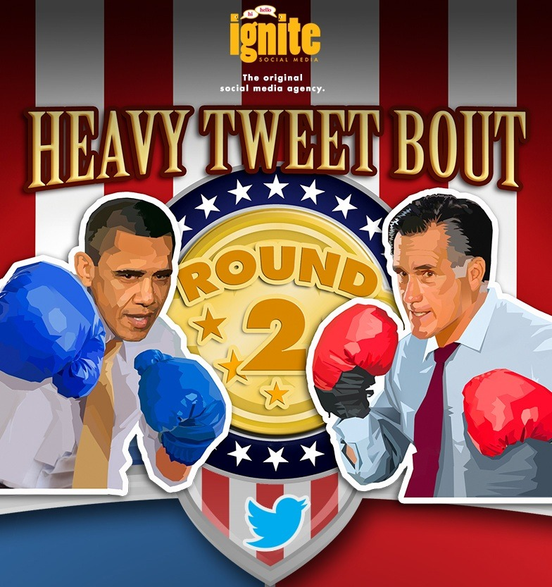 Infographic: Social Media and the Presidential Debate Round 2 http://bit.ly/Qrtq2T