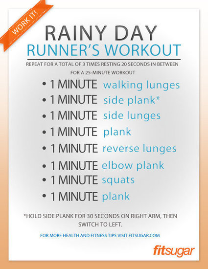 championsportsbras:  RAINY DAY WORKOUT From our friends at fitsugar,  here are simple ways for runners to keep in shape inside on those rainy and snowy days!
