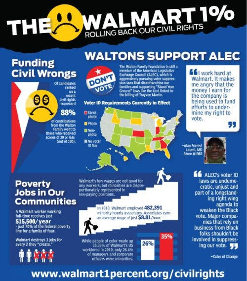 majwj:  Walmart & Civil Rights