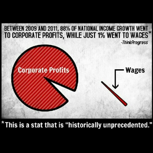 #corporate #profits #wages #inequality #income #housealwayswins