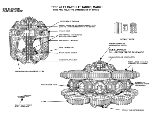 Wanna Grow a TARDIS? here some schematics…http://scificity.tumblr.com