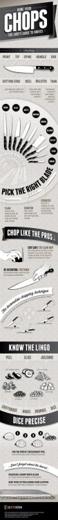 Knife Guide of the Day: A handy guide to lowering the odds of slicing your finger open — or off. [visual.ly]