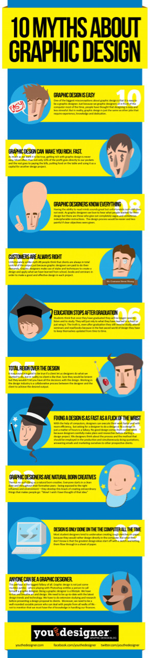 10 Myths About Graphic Design via youthedesigner.com