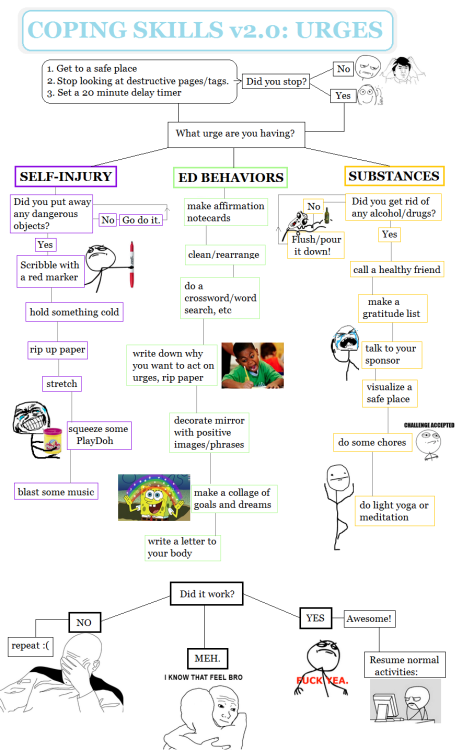 Version 2.0Remember coping skills overlap and not all work for everyone.Enjoy! PS-Next one is planned for  if you're feeling stressed, lonely, disconnected. Message me with suggestions?PPS-Here is the Countdown Timer. Delay urges by increments of 15-20 min.
