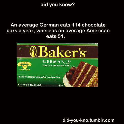 I blame my German grandmother for my love of chocolate.