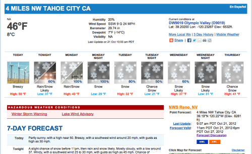 "Winter weather is on the way to Lake Tahoe! Up to 18"" expected along the crest with snow levels down to lake level. It looks like a pretty wet storm which is what we need to get the ground good and saturated before snow starts to really accumulate. We'll be back on the slopes in no time!"