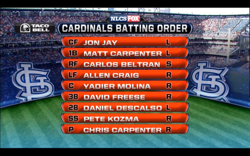 st louis giants lineup, courtesy fox