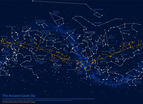 How the Chinese and the Greeks viewed (pretty much) the same sky. It's pretty remarkable how differently two cultures can connect the same dots, don't you think? (maps via radical cartography)