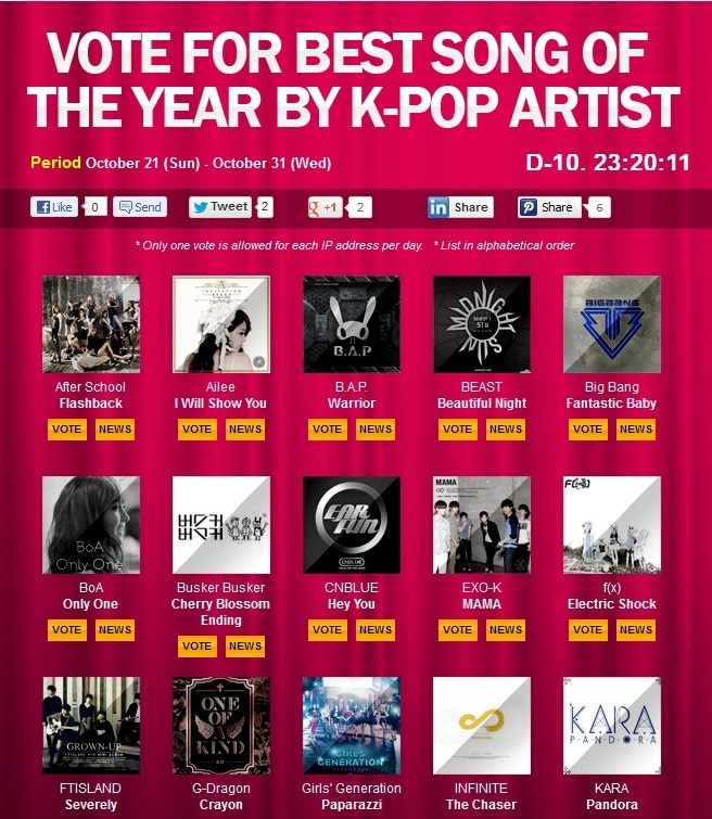 Let's VOTE FOR BEST SONG OF THE YEAR BY K-POP ARTIST  (via  KpopStarz)
