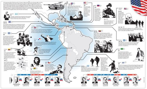 Map of U.S. Intervention in Latin America and the Caribbean: shows historical evidence of persistent, oppressive U.S. foreign policy towards Latin America under Republican and Democratic administrations. The map conveys a powerful message: to create real change in U.S. foreign policy, it'll take the hard and continuous grassroots organizing that has brought about the victories that we are seeing throughout Latin America. Graphic: SOA Watch