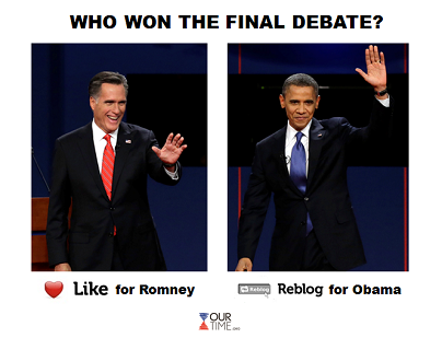ourtimeorg:  After the last debate, we asked you who won. Obama received 4,996 LIKES & Romney received 870 COMMENTS. Who did you think did better tonight?  We're now 15 days away from the election, Pledge to Vote at www.ourtime.org!