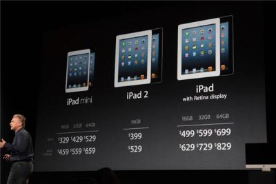 It may be time for a new gadget in my arsenal! #iPad cnet:  iPad Mini starts at $329 and ships November 2
