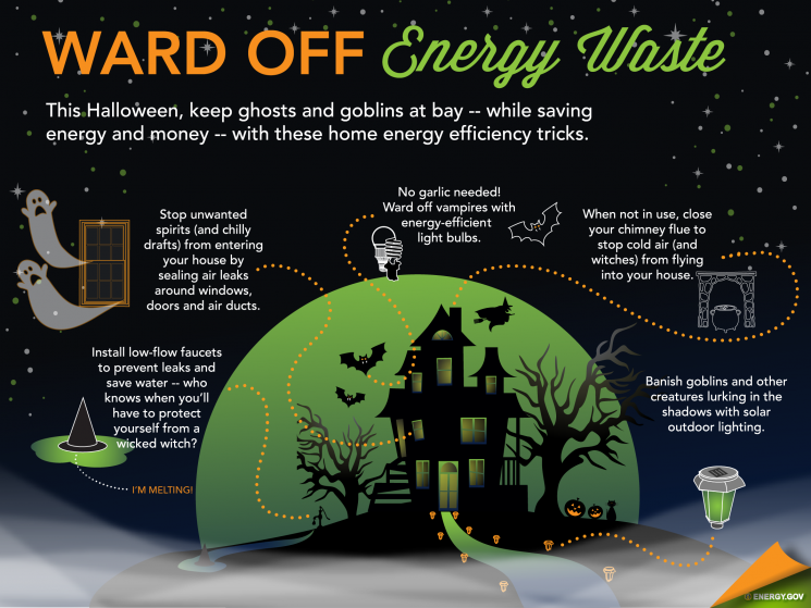 Ward off energy waste this Halloween!