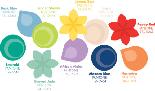 Pantone's 2013 Top Fashion Spring Colors