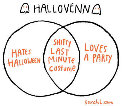 ilovecharts:  I am right there. I still don't have a costume for HallowMEME tomorrow and I've spent all week being anxious that I have no good ideas while not doing the sensible thing and actually going to a costume place to look at things. HELP.