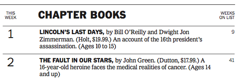 fishingboatproceeds:  Next week's New York Times bestseller list has just been released, and in its 41st week on the list, The Fault in Our Stars will be #2. Yay! In a related story: I AM COMING FOR YOU, BILL O'REILLY.