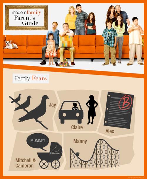 Modern Family Main