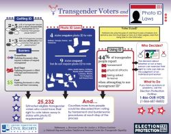knowhomo:  LGBTQ* Voting Infographics  Trans* Voting Guide