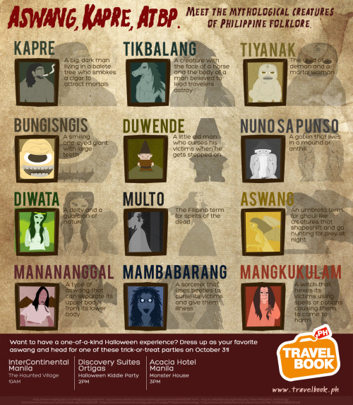 A is for Aswang! Know your ghouls and creatures with this guide.