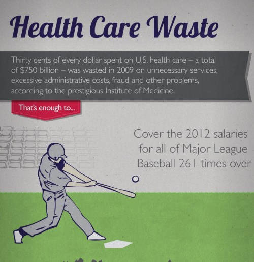 Health care costs eating your wallet?