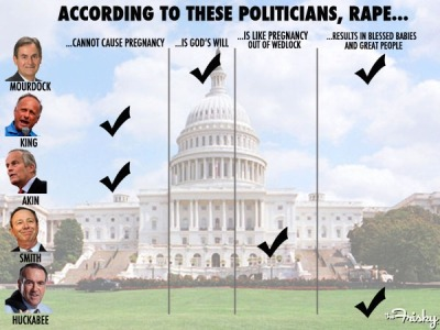 ilovecharts:  A Handy Guide To What These Various Old Conservative White Politicians Have Said About Rape