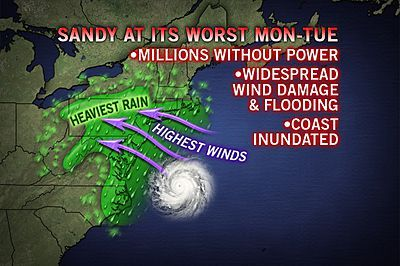 accuweather:   Historic Sandy Targets New York, New Jersey, Delmarva  An extremely rare and dangerous storm will turn in from the Atlantic, putting 60 million people in its path and could lead to billions of dollars in damage.  Scary forecast for Monday & Tuesday!