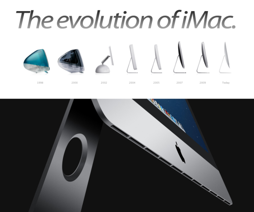 14 years of iMac evolution