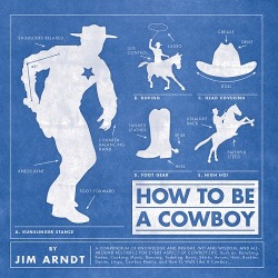 abookcoveraday:  how to be a cowboy, jim arndt: gibbs smith.