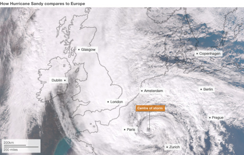For some perspective…how Hurricane Sandy compares to Europe