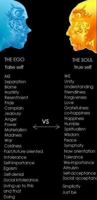 "risenangel777:     ""Are the people you listen to, based on ego? The ego does not care if you hurt anothers heart. The ego passes judgement. The ego does not consider another persons feelings. The ego distrusts. The ego fears. The ego does not put themselves in other people's shoes. The ego wars with others, the soul/heart does not. Protect the hearts of the ones you love. Love is sacred, love is all."""