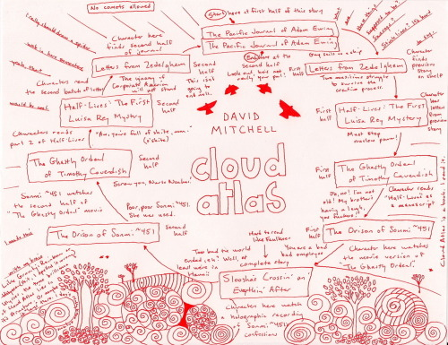 M—-l:  Here's the red ink guide to David Mitchell's Cloud Atlas that I drew and posted back in 2009. I deleted that post (along with 1,223 other ones), but now I'm feeling a bit of regret about it. The book has been made into a fancypants movie starring Tom Hanks, and I'm guessing that people all around the world will be searching online for a hand-drawn guide that they can print out and take with them to the movie theater…you know, for keepin' the characters and multiple storylines straight.  via marginagloss:  A tutor of mine at university once referred to David Mitchell as 'the poster-boy of British Postmodernism', a tag which he probably made up on the spot — a little unfair to Mitchell, perhaps, but it made me smile at the time.   I really liked Cloud Atlas: it's a masterful display of novelistic bravura which manages the trick of being moving as well as technically innovative, a book which works as a romantic thriller as well as a thoughtful novel of ideas.
